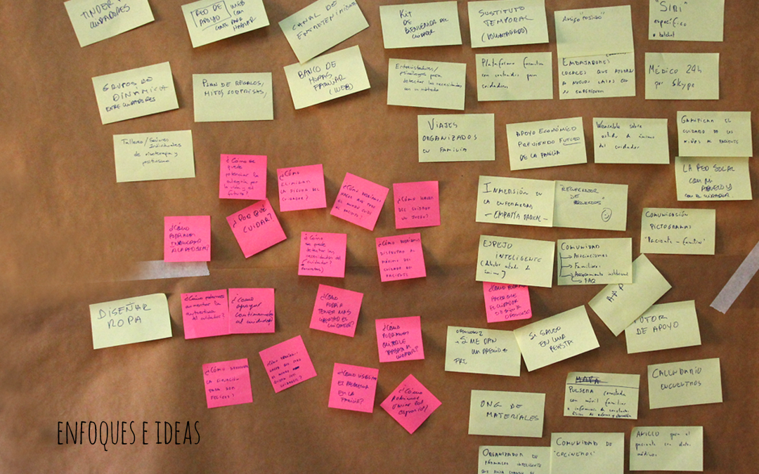 enfoques e ideas para design thinking