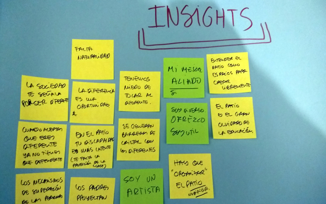 insights design thinking