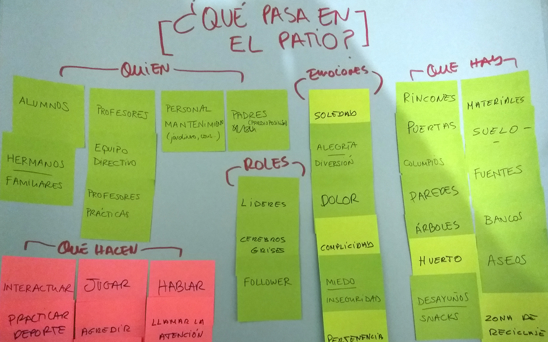 design thinking en el patio
